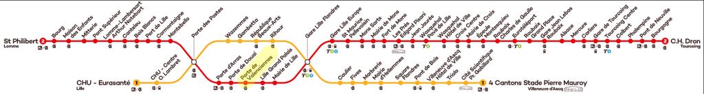 Ejs-Aymara acces métro